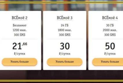 Тарифы Билайн в Астрахани и Астраханской области в 2020 году