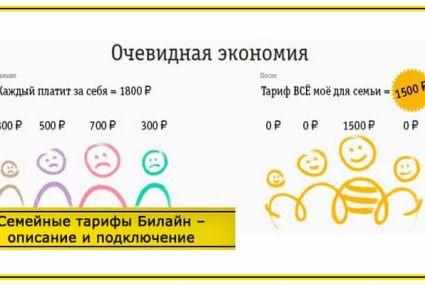 Семейные тарифы Билайн – описание и подключение