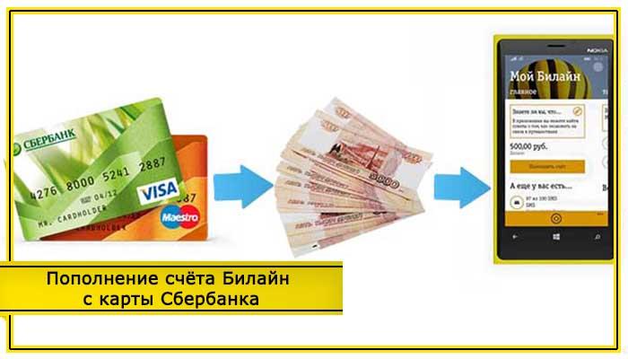 как оплатить билайн с карты сбербанка через смс