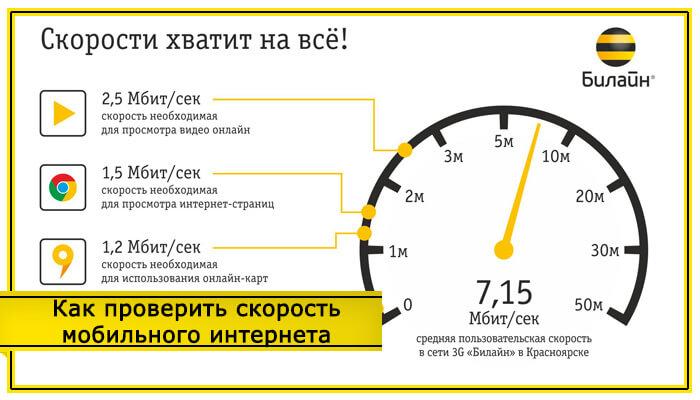 проверить скорость интернета билайн онлайн бесплатно