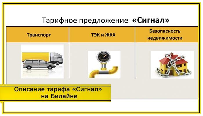 тариф для gsm сигнализации билайн