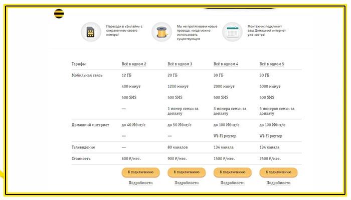 билайн интернет и тв за 1 рубль
